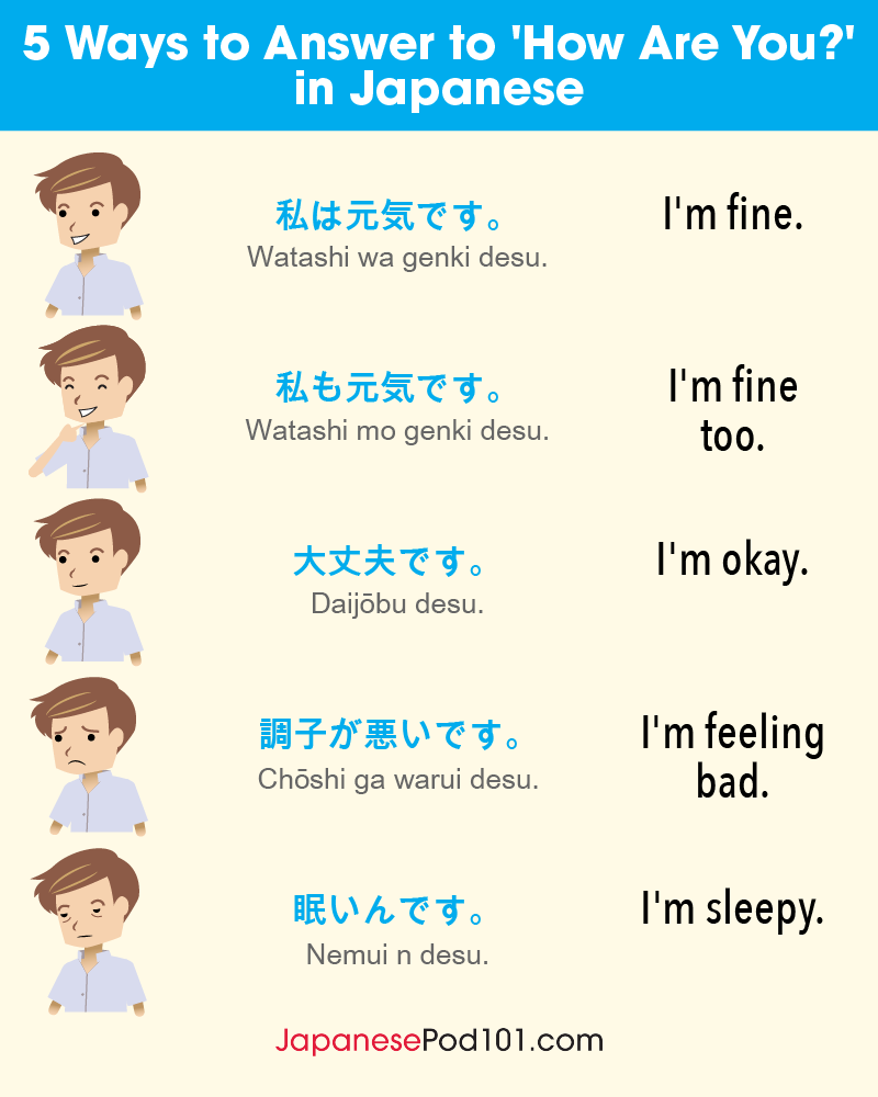 how japanese you are on