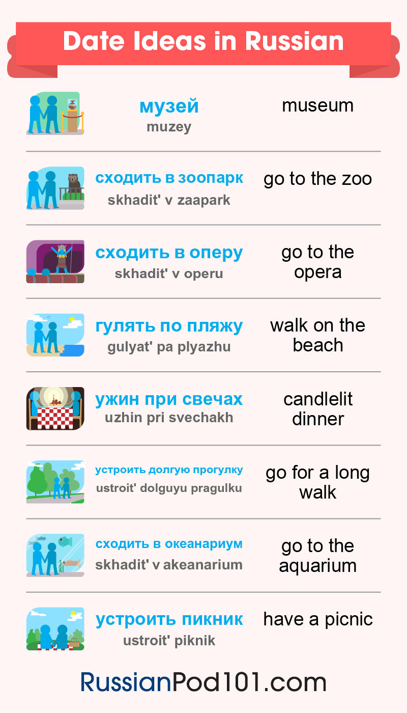 russian dating phrases